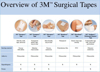 Picture of Surgical Tape, 3M™, Medipore™